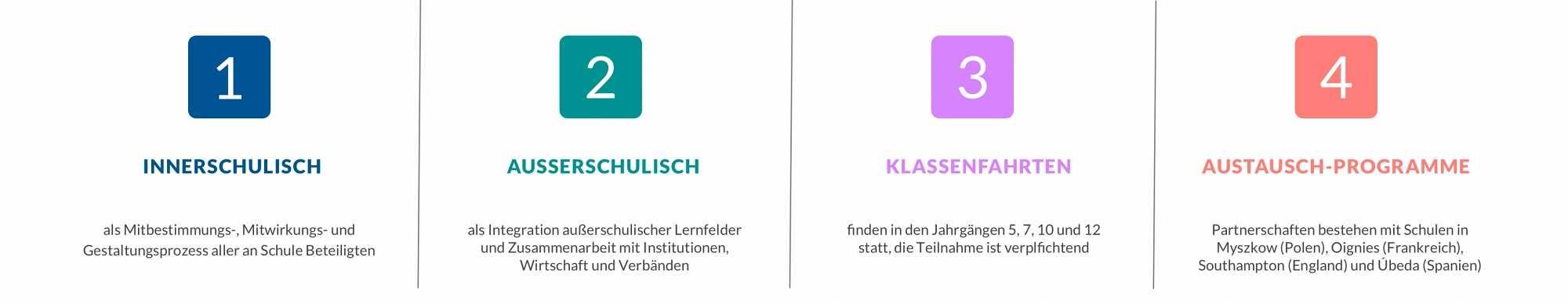 Fein 12 Jahre Schule Bilderrahmen Galerie - Badspiegel Rahmen Ideen ...